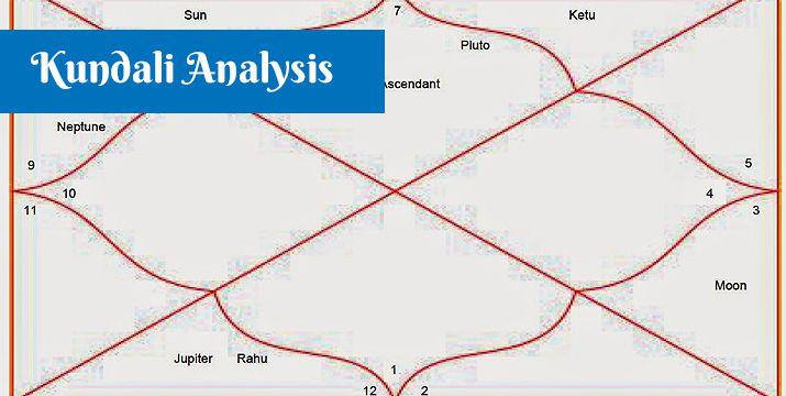 kundali-analysis