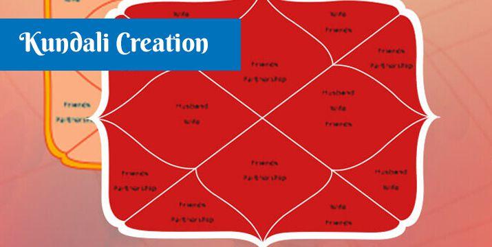 kundali-creation
